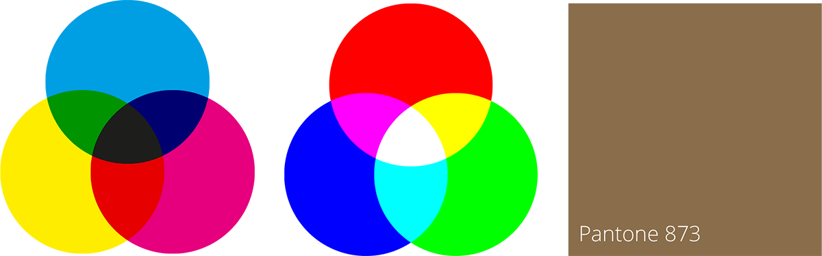 RGB, CMYK and Pantone colours
